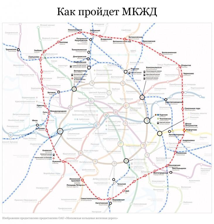 Схема мкжд со строящимися станциями