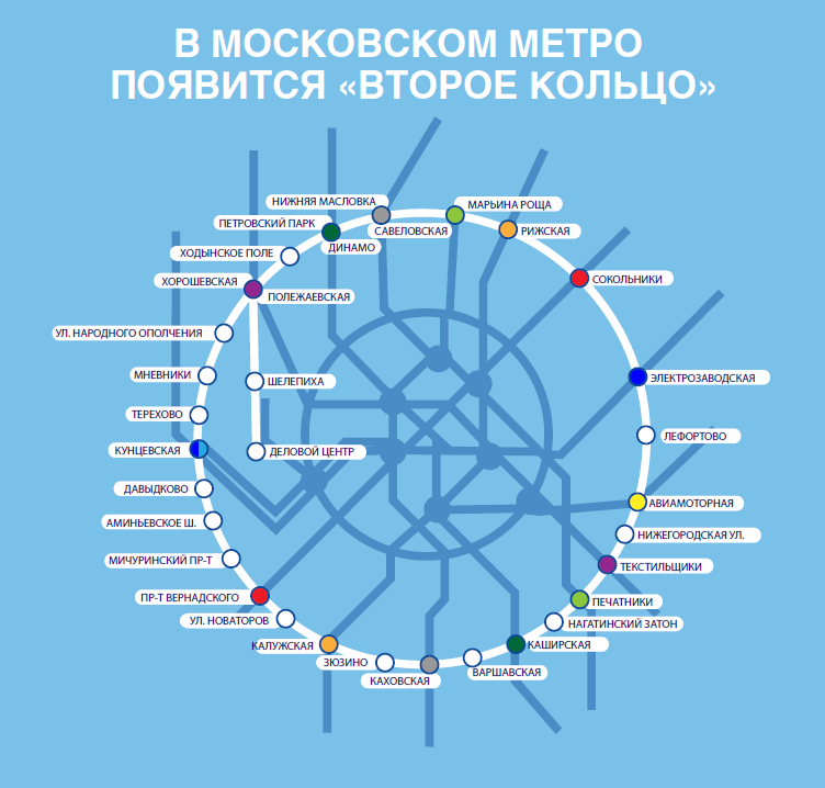 Строящиеся станции метро.