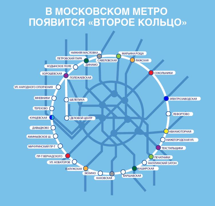 метро до 2020 года.
