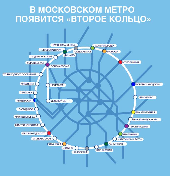 Схема метро кольцевая