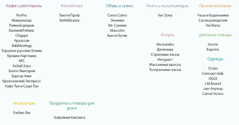 ТЦ Калужский, м. Калужская