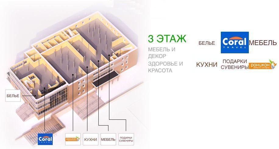 ТЦ Царицыно (торговый центр)
